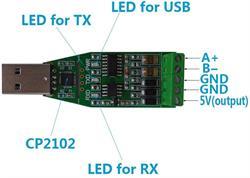 CONVERSOR / ADAPTADOR USB A MACHO A RS-485 REGLETA - PASIVO - 51x25x14mm